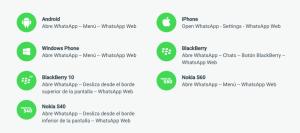 Cómo acceder desde los distintos dispositivos móviles - WhatsApp Web